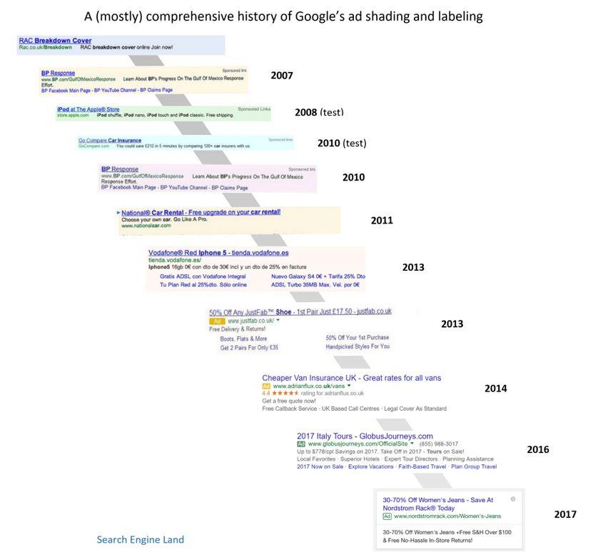 Google Adwords advert format changes