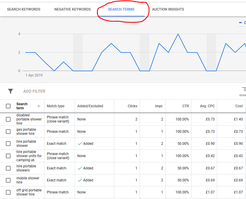 Google Ads Search Terms 101 step 5