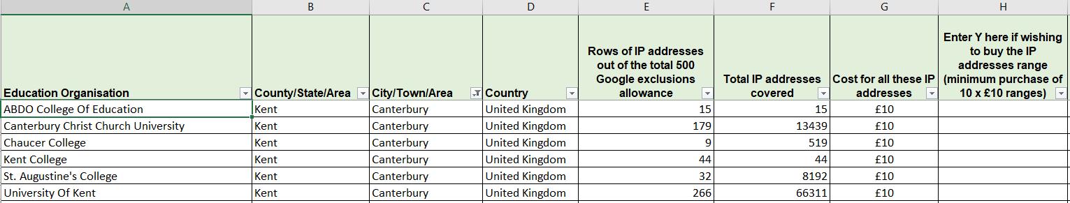 IP exclusions canterbury example