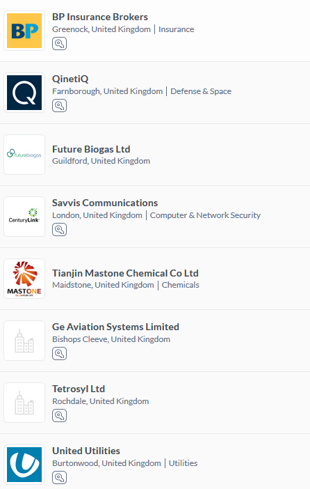 Companies Summary View